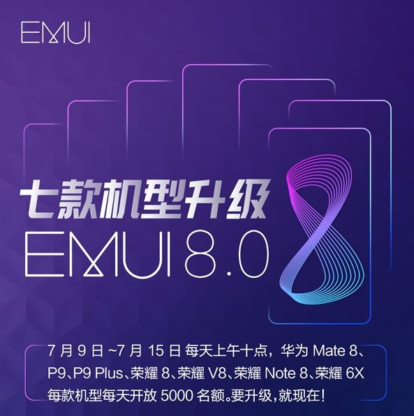 Android Oreo EMUI 8 0 Update for Huawei P9, Mate 8, Honor 8