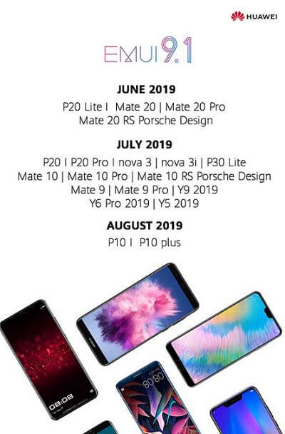 EMUI 9 1 Update for Huawei devices: Release Date Confirmed